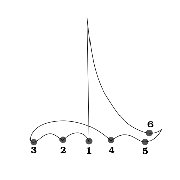 Image, conducting pattern