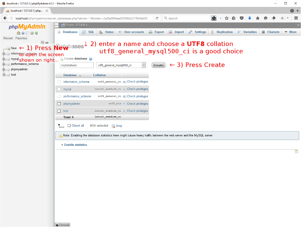 Screenshot showing database creation screen in PHPMyAdmin.