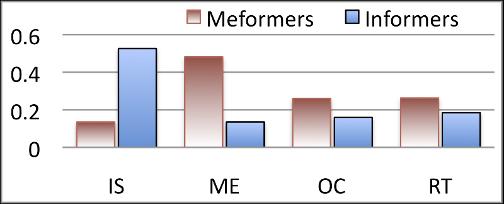 meformer_informer_image